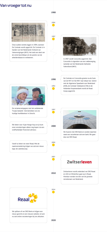 Ons verhaal